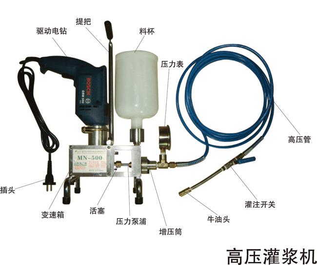 点击查看供应高压灌浆机详细说明