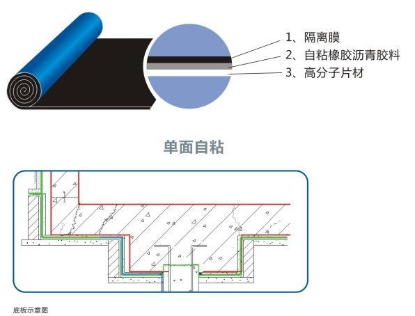 点击查看BAC湿铺法复合双面自粘橡胶沥青防水卷材详细说明