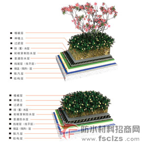 防根刺卷材产品详细说明