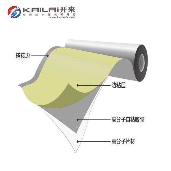 KLAI聚氯乙烯(PVC)防水卷材