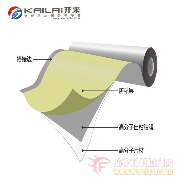 KLAI 聚氯乙烯(PVC)自粘防水卷材
