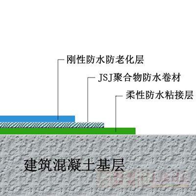 点击查看丙烯酸酯聚合物复合防水系统详细说明