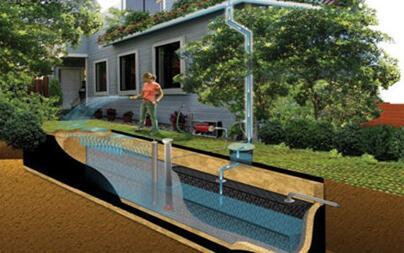 绿色节能之雨水收集利用