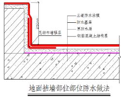 点击查看学习设备夹层防水施工方法详细说明