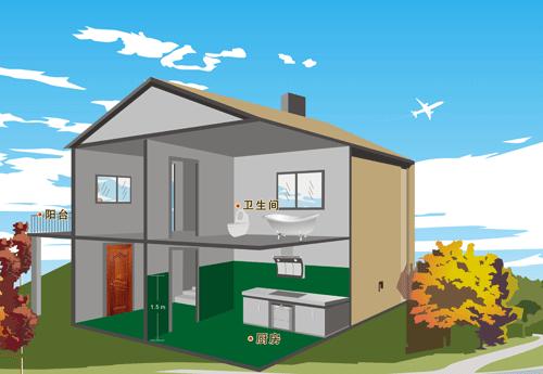 家装防水材料怎么选?家装防水材料什么牌子好?