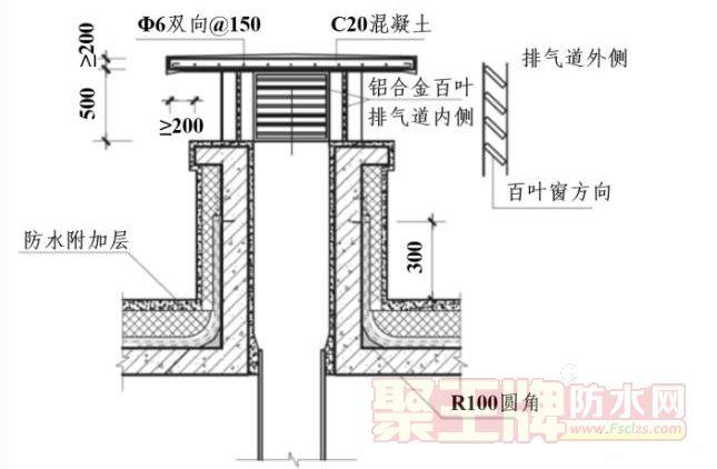 带高清节点图的11种屋面防渗漏施工标准做法