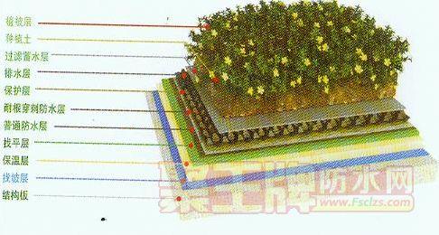 种值屋面用防水卷材
