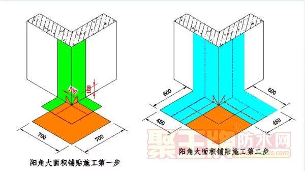 阴阳角面防水施工