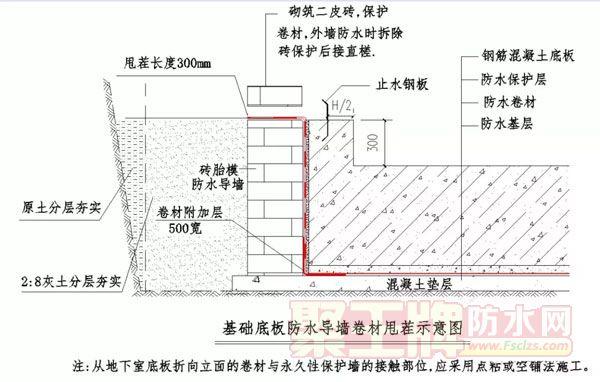 地下室防水怎么做?