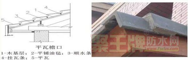 屋面天沟、檐口防水处理
