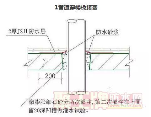 看图学习建筑防水细部做法