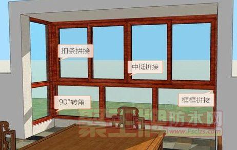 铝合金窗户做防水:铝合金窗户漏水怎么办?
