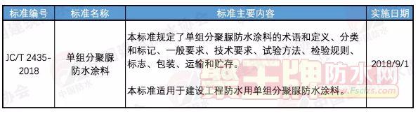 行标JC/T 2435-2018单组分聚脲防水涂料正式发布!