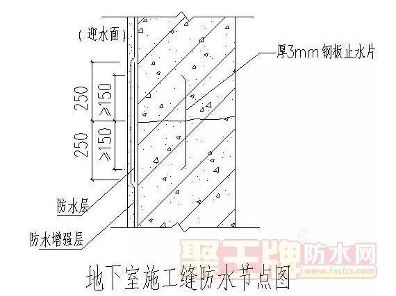 地下室、楼地面、屋面、外墙防水节点构造详图,编方案肯定用的到!.png