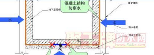 预铺型防水卷材在地下工程中的应用