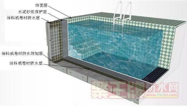 游泳池底构造做法,游泳池壁构造做法