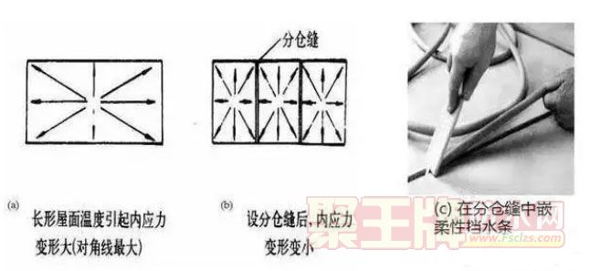 变形缝构造图