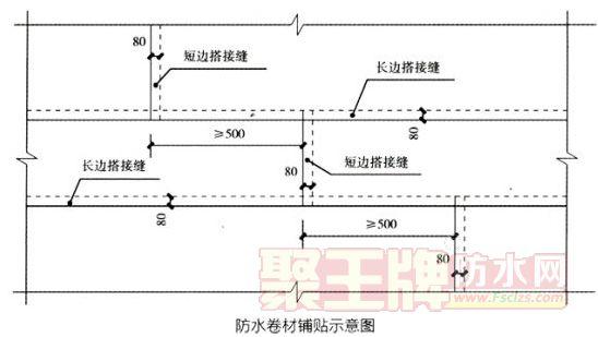 卷材施工技术:卷材搭接宽度应为多少?接缝防水技术解析
