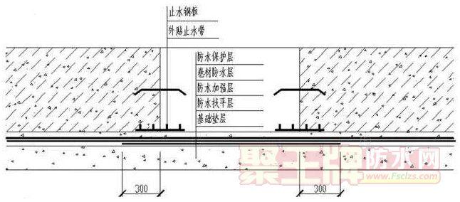 卷材接槎的搭接长度,高聚物改性沥青类卷材为150mm;当使用两层卷材时,卷材应错槎接缝,上层卷材应盖过下层卷材。