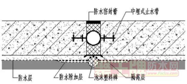 防水技术之建筑节点验收必知