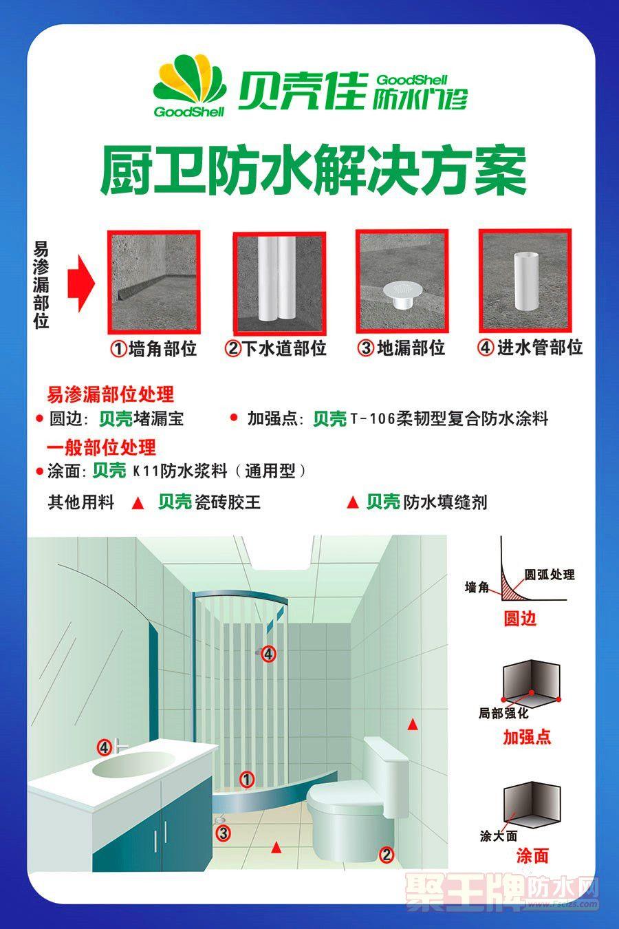 图片介绍厨卫防水解决方案