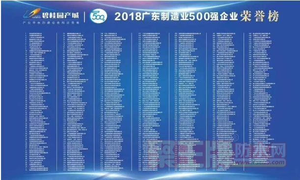 科顺荣获广东制造业500强企业!