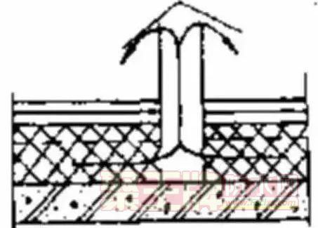 图1  排气槽和排气井