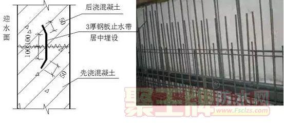 施工缝止水钢板