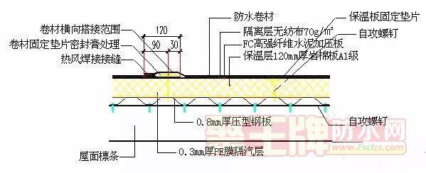 PVC防水卷材冬季施工有哪些事项需要注意?冬季TPO防水卷材该如何施工?