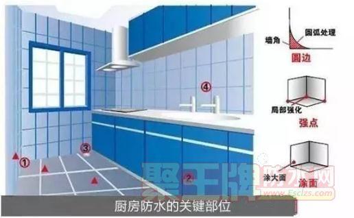 装修防水做地面就够了,墙面防水做不做没关系?错!错!错!
