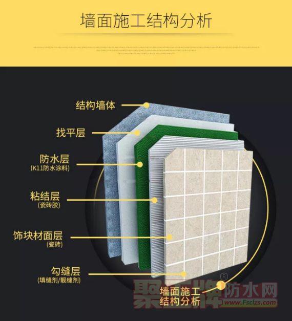 今天聚王牌防水网小编了解到这样一种装修辅料――彩色填缝剂,来给大家介绍下。