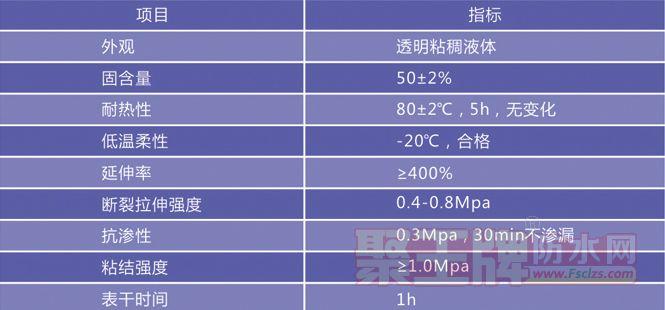 外墙透明防水胶(OT801)技术指标