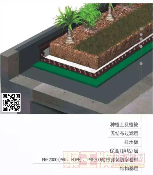 PRF-2000、200 种植屋面耐根穿刺防水卷材