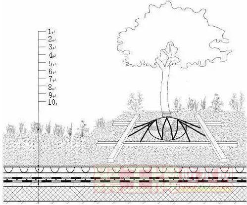 宏成HCF-弹性体(SBS)改性沥青种植屋面用耐根穿刺防水卷材