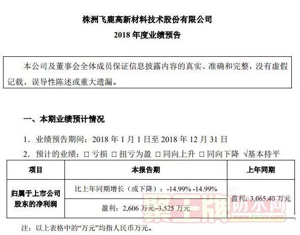飞鹿股份2018年度业绩预告 净利最高可达3525万 比上年同期基本持平