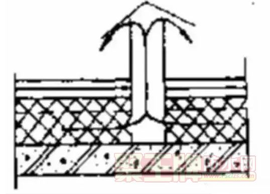 卷材防水知识:防水卷材为什么总渗漏?原因在这里