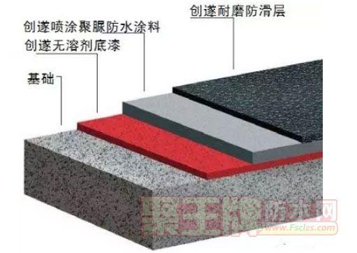 超级环保的创遂VS屋面防水系统介绍