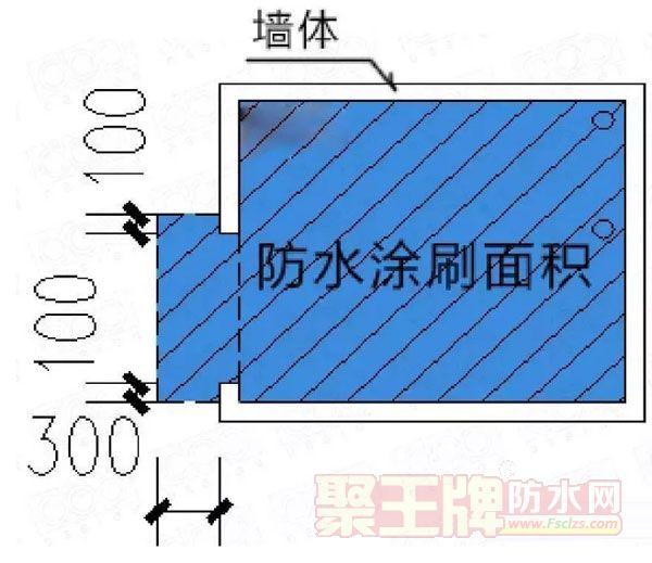 装修防水两个问题,卫生间铺地暖,防水怎么做?窗边渗水漏水,怎么办?