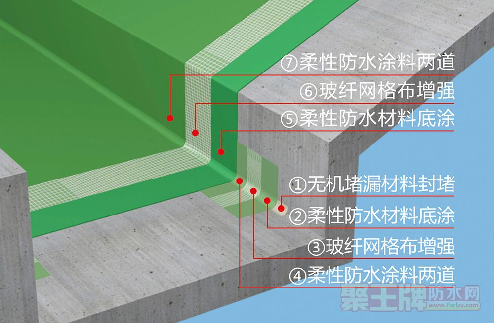 点击查看屋面防水施工工艺:屋面防水施工细节部位处理示意图详细说明