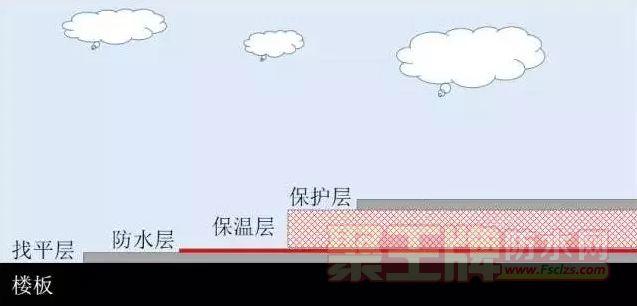 下雨不漏,天晴了屋顶慢慢渗漏?怎么办?