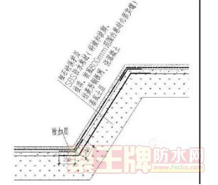 防水防漏技术:建筑防水工程标准化节点做法大全