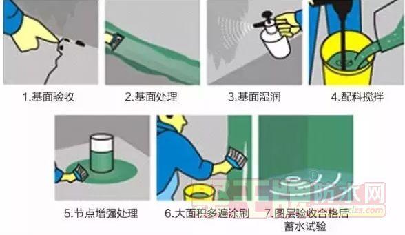防水涂料如何正确施工?防水施工方法解析