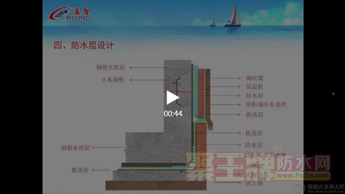 地下室防水技术篇