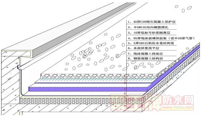 屋面防水工程怎么做?屋面防水做法图文篇