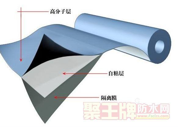 高分子自粘防水卷材施工工艺