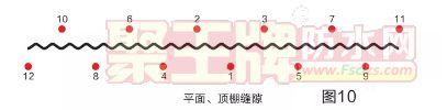 伸缩缝、变形缝漏水怎么做堵漏加固