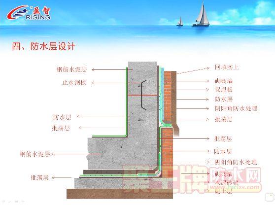 地下室防水设计及做法