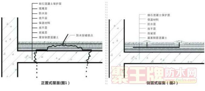 施工案例丨防水保温一体化系统湿铺施工工艺,很详细!