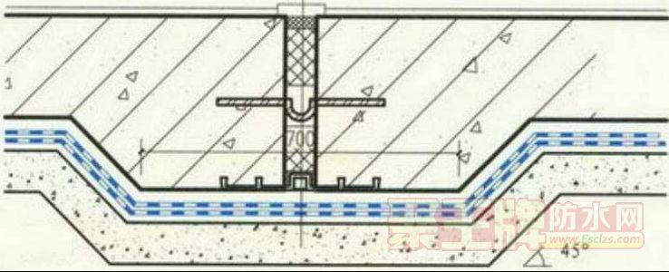 地下室变形缝的设计原理及渗漏处理