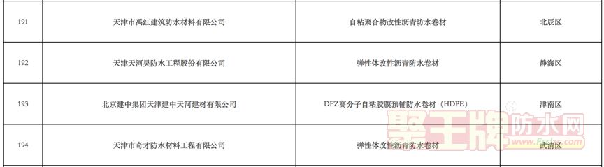 天津抽查:禹红、天河昊、建中天河、奇才4家企业的防水产品合格!